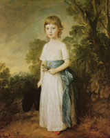 Thomas Gainsborough Master John Heathcote