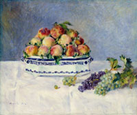 Pierre-Auguste Renoir Still Life with Peaches and Grapes